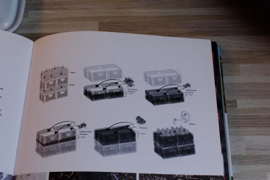 Buchseite prinzessinnengärten